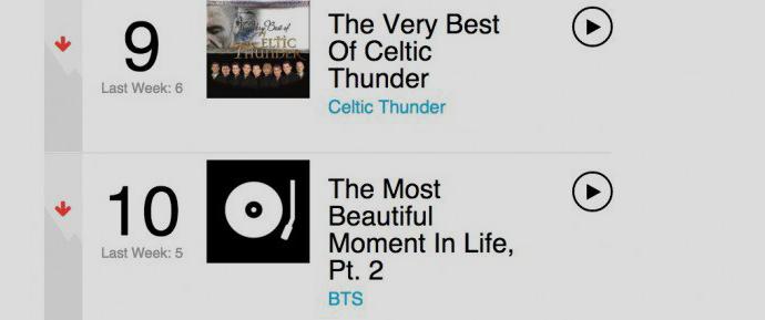 BTS prova o seu poder de vendas!