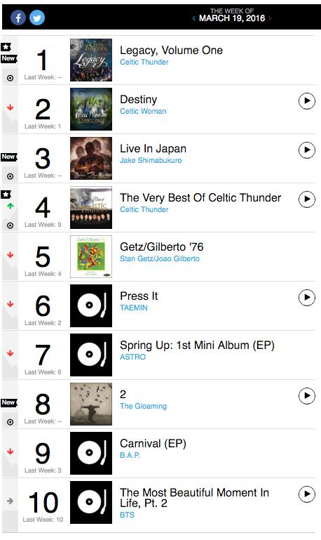 Billboard-3.19-1