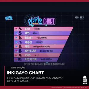 inkgayo chart